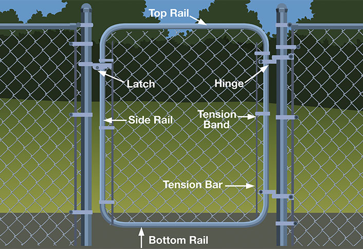 Chain Link Gate Assembling And Hanging Guide At The Home
