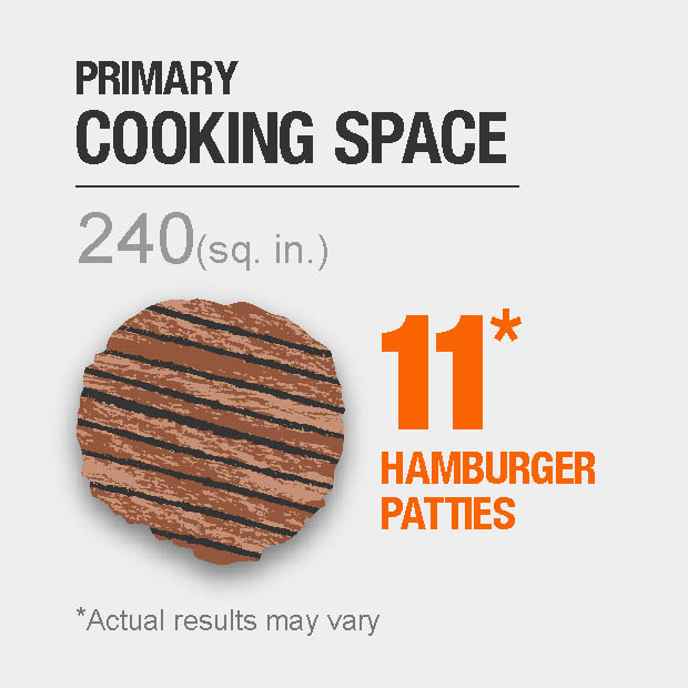 240 sq. in. primary cooking space, fits 11 hamburger patties. Actual results may vary.