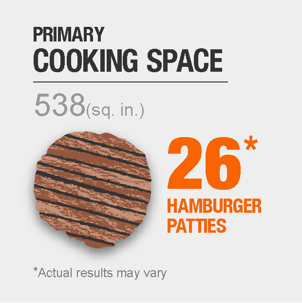 Cooking Space: 26 Hamburger Patties