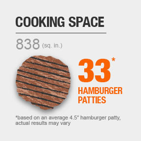 Cooking Space: 33 Hamburger Patties
