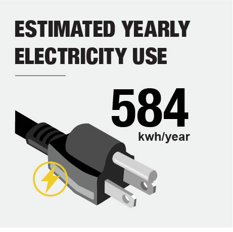 Average Electricity Use