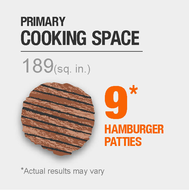 189 sq. in. primary cooking space, fits 9 hamburger patties. Actual results may vary.